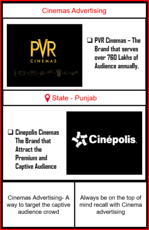 Cinemas Advertising in Punjab, Cinepolis Cinemas Advertising in Punjab | PVR Cinemas Advertising in Punjab | Cinemas advertising agency in Punjab | Outdoor Advertising in Punjab